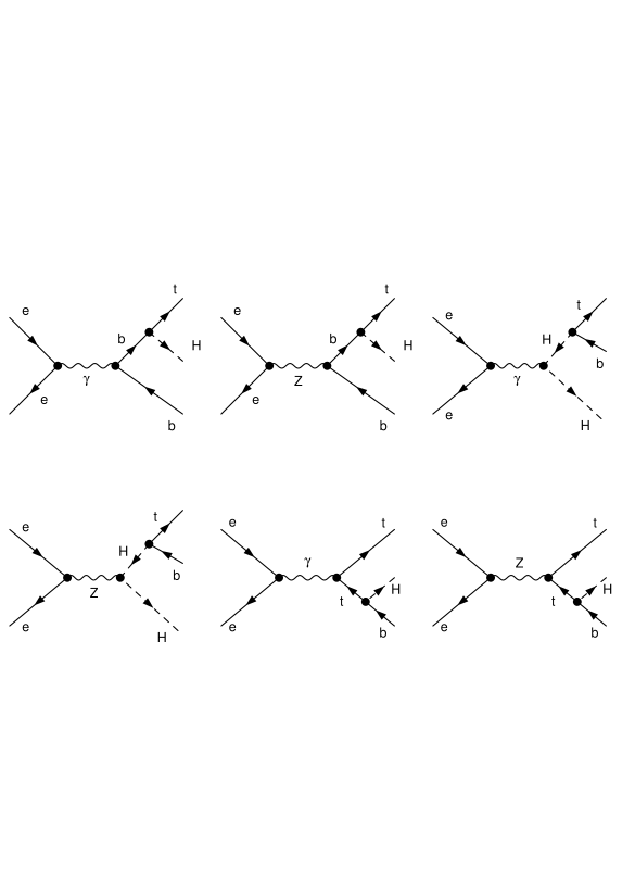 Tree-level Feynman diagrams pertinent to the process