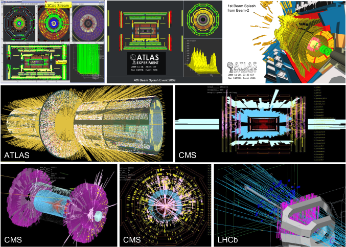Event displays of beam–on–collimator 'splash' events recorded by ATLAS (upper plots and centre left), CMS (centre right, lower left and middle), and LHCb (lower right).