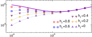 Density of excitations versus quench velocity