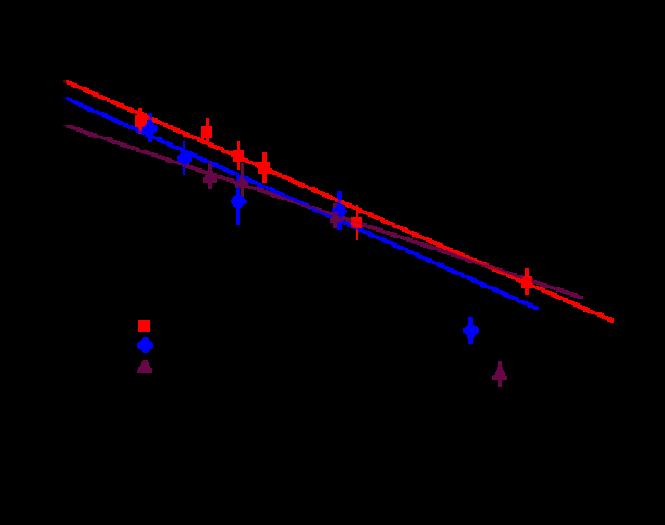 The mass of the lightest scalar glueball,