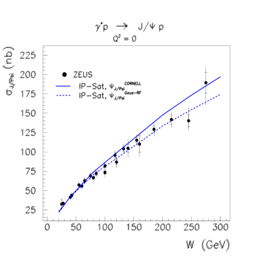 A comparison of the measured total elastic diffractive