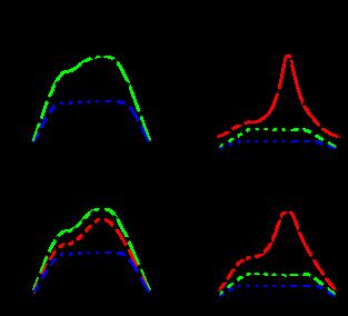 Wave vector (