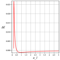 Change of internal energy (due to logarithmic correction) in terms of