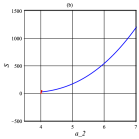 Entropy in terms of
