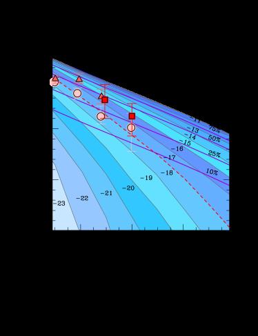 The stellar mass density (