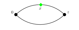 Quark-connected diagram for the strong isospin correction to a mesonic two-point function. The green diamond vertex denotes the insertion of the scalar current (