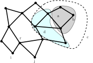 Notation for the distributed solution in case the size of the enlarged neighborhood size for agent