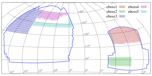 Field centers for eboss[1–5]. The SEQUELS area is clearly defined by white space between the boundaries of eboss4 and eboss5. The area covered here is the area that was tiled in the beginning of SDSS-IV and the approximate survey area expected to be completed in the first two years of observation.