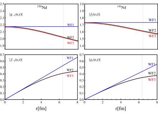 Electron radial wave functions
