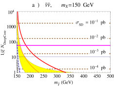 Similar to Fig.7 for the
