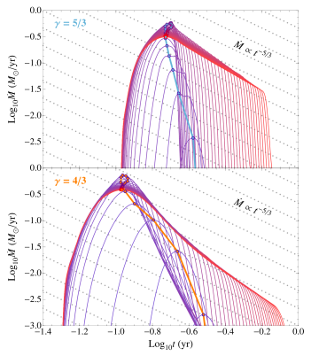 The left panel shows a collage from two simulations of the regions that contain the mass that contributes to