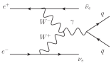 Associate production (AP) channel: signal process (upper) and examples of leading background (lower).