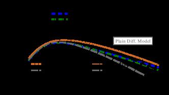 (color in online version) Positron flux: models and data.