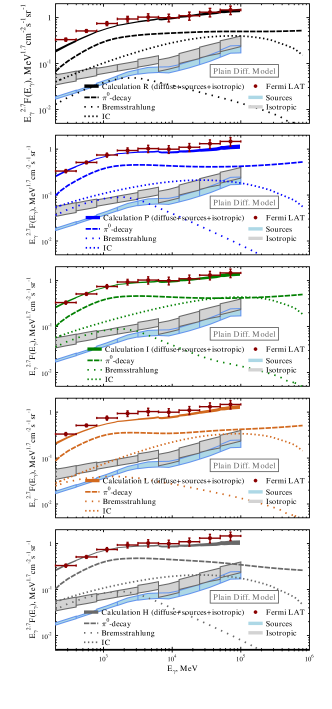 (color in online version) Diffuse