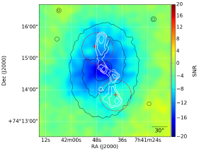 X-ray (left) and CARMA 30GHz S/N (right) maps of MS0735.6. White contours on right delineate the radio bubbles; black are from X-ray, showing the cavity positions. Panels from
