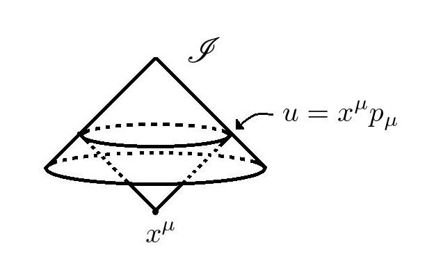 Diagram of null infinity,