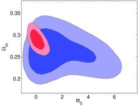 The 68% and 95% likelihood contours in the