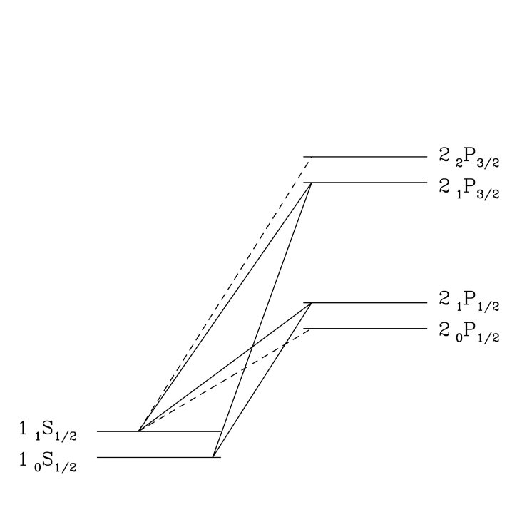 Hyperfine structure of the