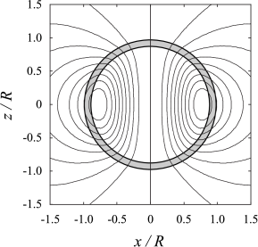 Magnetic field lines of a typical equilibrium model. At the surface, an analytic solution for an exterior dipole magnetic field is smoothly joined to a numerical interior solution. The grey area shows the crust region, to which the magnetic field is assumed to be effectively confined when computing the torsional oscillations.