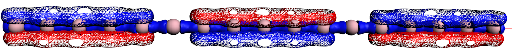 Bulk charge density profile (solid) and HOMO wavefunction (hatched) calculated in the converged alignment configuration for our finite extended Al system, illustrating the 12-atom periodicity of the wavefunction discussed in the text.
