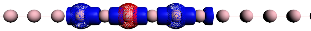 Bulk charge density profile (solid) and HOMO wavefunction (hatched) calculated in a bulk 1D chain (top) and the converged alignment configuration for our finite extended system (bottom). Both were calculated using LDA and a SZ basis-set. Edge effects on the outer atoms on the finite chain are clearly visible, but in the inner extended-molecule region there is excellent agreement, including the 4-atom periodicity of the wavefunction.