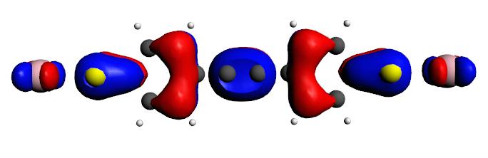 HOMO-2