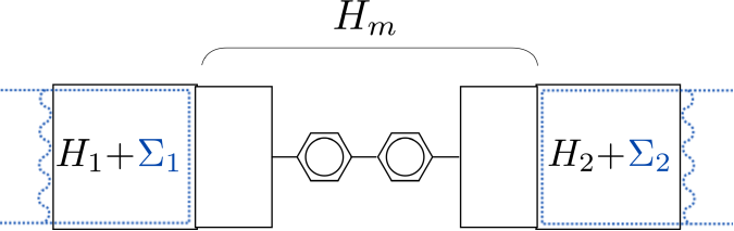 Schematic geometry of the extended molecule and semi-infinite bulk portion of the contacts indicating the regions on which each operator in the formalism is active