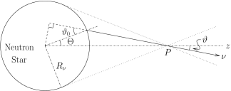 The geometric picture of the neutrino bulb model. An arbitrary neutrino beam (solid line) is shown emanating from a point on the neutrino sphere with polar angle