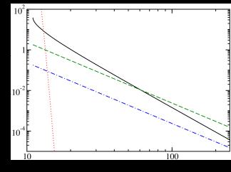 (Color online) Plot of (effective) net lepton number density