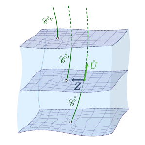 """A depiction of the perturbative problem for the gravitational self-force (GSF). In particular, this represents one of the most popular conceptions of a so-called """"self-consistent"""" approach ["""