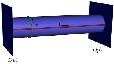 The open-closed string duality for the cylinder.