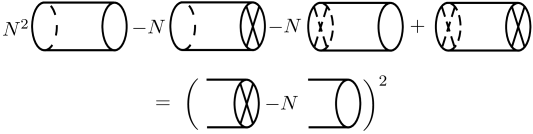 Factorization of R-R and NS-NS tadpoles in the loop channel.