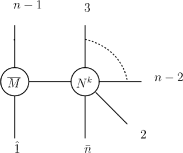 Different types of diagrams for a general N