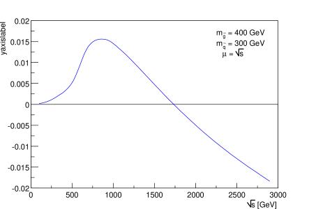 Impact of virtual SUSY-QCD corrections on the 3-jet cross section. We require