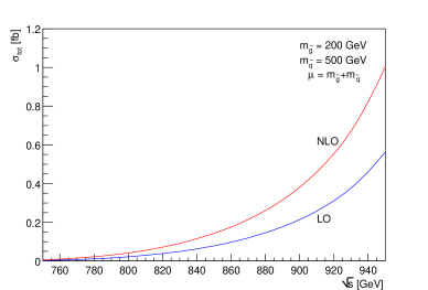 Total cross section for gluino production in LO and NLO for
