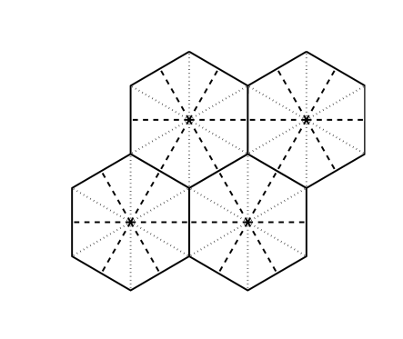 Example of part of a hexagonal primal mesh (solid lines) with its triangular dual mesh (dashed lines) and the supermesh of triangular subelements (all lines) used to construct the compound elements.