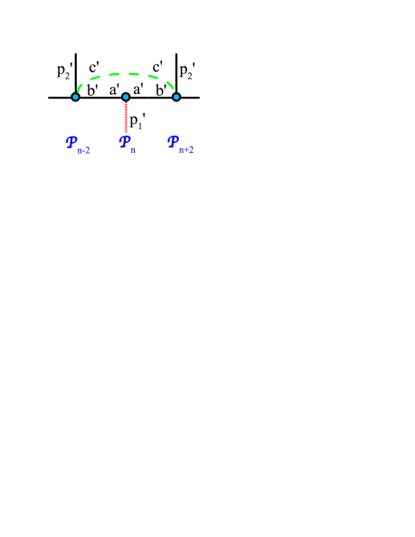 Depiction of the (exact) RG step for random walks on HN3. Hopping rates from one site to another along a link are labeled at the originating site. The RG step consists of tracing out odd-labeled variables