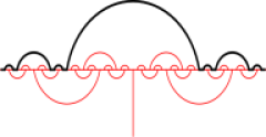 Sequence of shortest end-to-end paths (=diameter, thick black lines) for HN3 of size