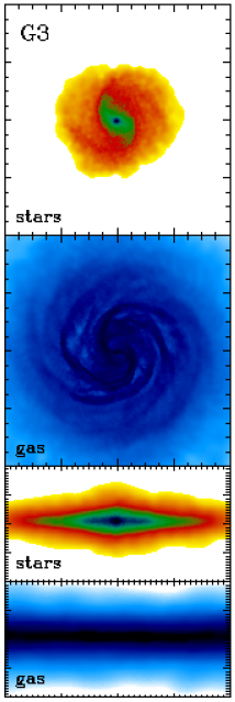 Projected mass density for each galaxy model, G0 (left column), G1, G2, and G3 (right column) when simulated in isolation for