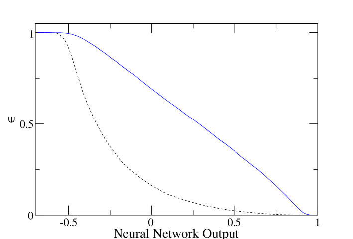 The left plot shows the distribution of