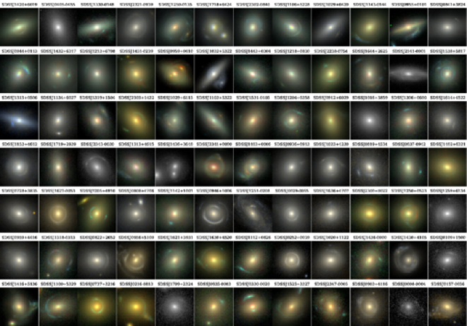 Color cutouts of 84 of the SLACS lenses, ordered by redshift. The lens SDSSJ1618+4353 has two primary lensing galaxies and has not been included. See the Journal version for full-resolution figure.