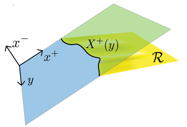 We consider the entanglement entropy associated to a spatial subregion