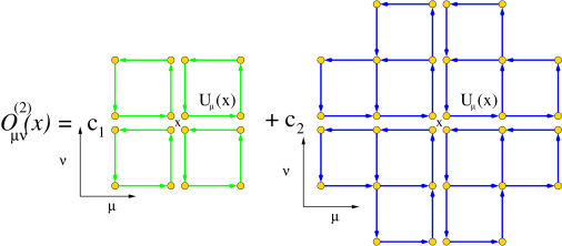 Graphical representation of the link products summed in creating