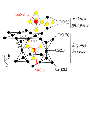 The crystal structure of ideal SrCr