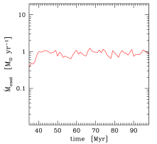 Accretion with turbulence, cooling, AGN heating, and rotation: (top) evolution of the accretion rate as a fraction of the cooling rate (100kyr step); (bottom) average net cooling rate (1Myr step) – 1 dex lower than the pure cooling flow. In CCA, the chaotic motions and inelastic collisions between the multiphase filaments recurrently boost the BHAR up to the cooling rate, which is