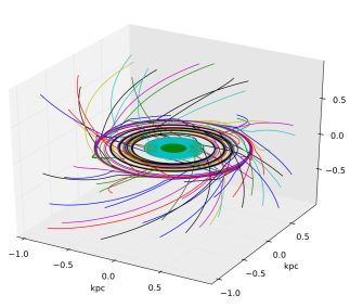 Accretion with cooling and rotation: a sample of streamlines starting from the outer kpc region (