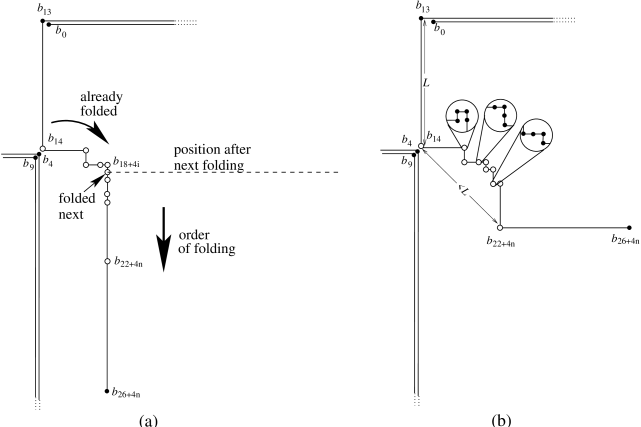 Turning the key into a stair: (a) An intermediate stage of the monotone pass. (b) The stair configuration at the end of the monotone pass, with details of the state of quadruple joints.