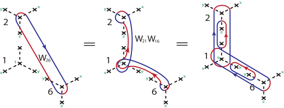 Illustration of the equivalence between