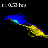 Same as Figure 1 but for a Case-2 collision. The proto-Mercury of