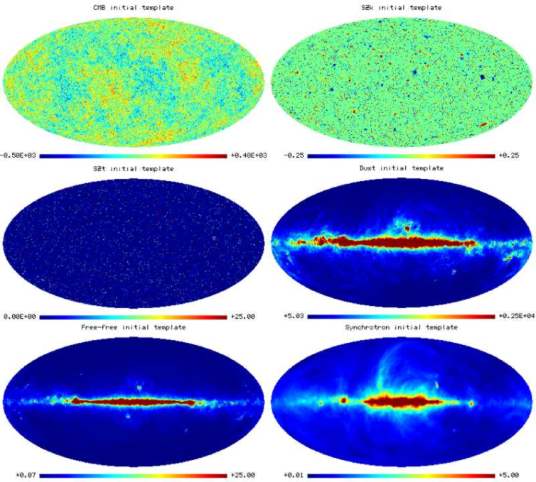 All-sky realisations of the six main physical components contributing to the sky emission at Planck wavelengths. The components are primordial CMB, kinetic and thermal SZ effects from clusters and Galactic dust, free-free and synchrotron emission. Each map is defined in the